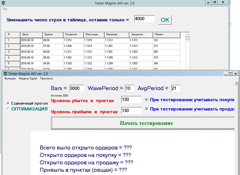 Программы для тестирования торгрвых систем форекс forex бесплатно программы сигналы ex4